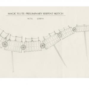 Preliminary Serpent Sketch